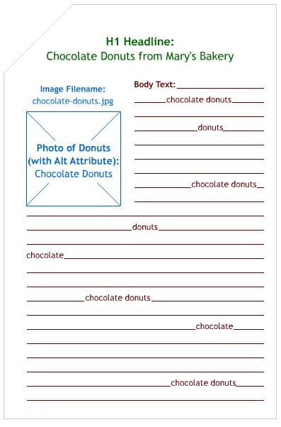 Cos'è la SEO-Chocolate-Donuts