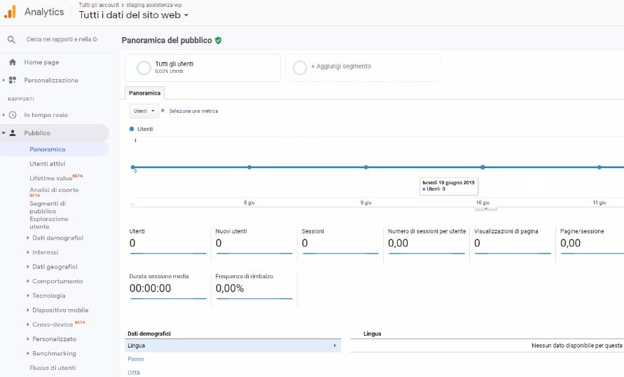 Come collegare Google Analytics WordPress-Step8
